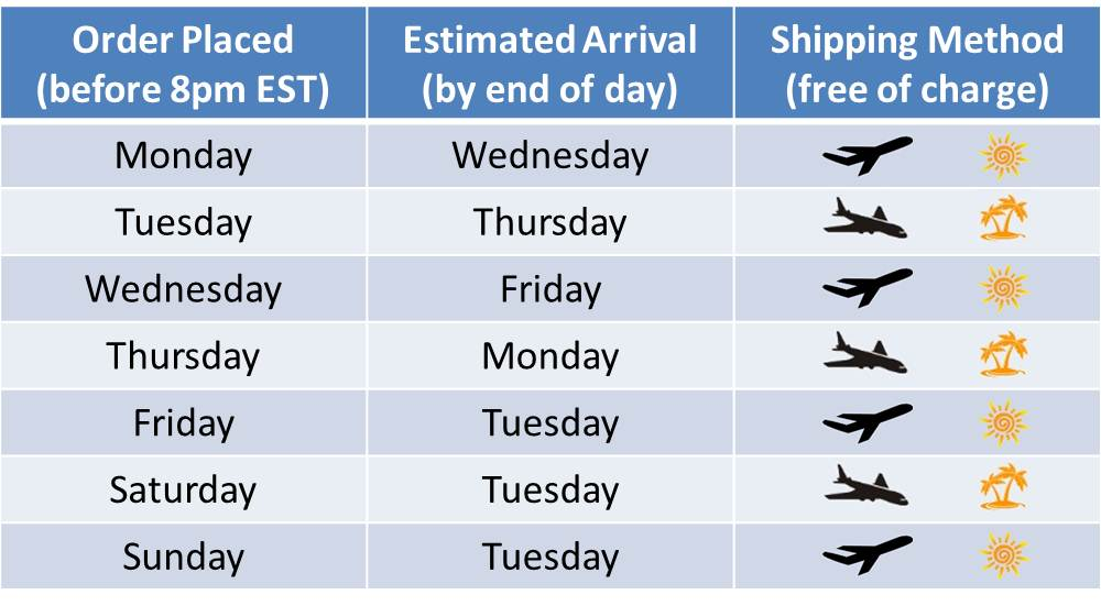 Our 2-day delivery schedule.